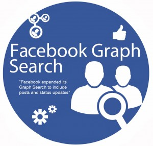 Facebook+Updates+Graph+Search
